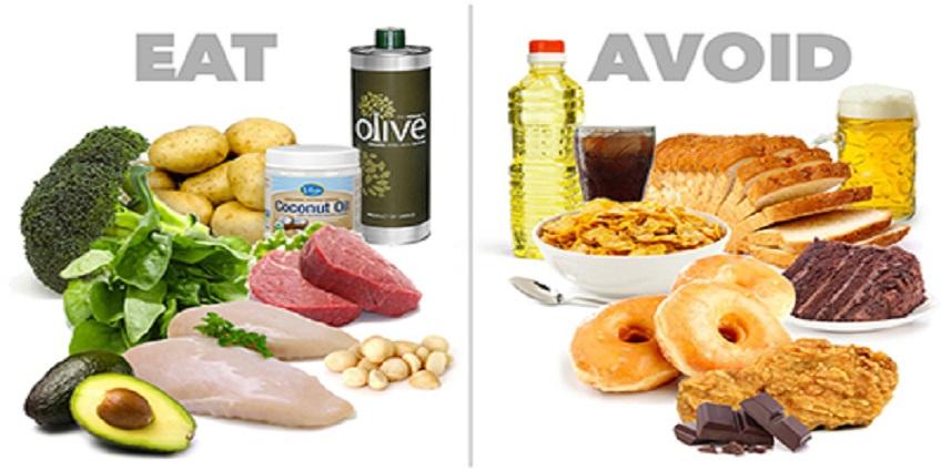 Chất béo xấu và nguy cơ với sức khỏe